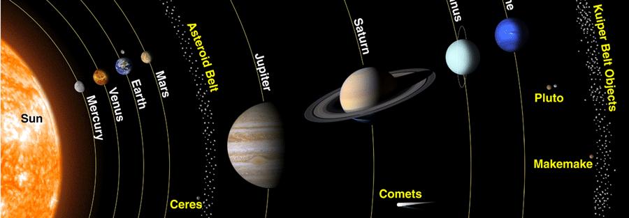 Drumul până la Pluto